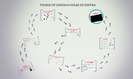 TEORIA DE LINEAS O COLAS DE ESPERA