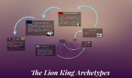 Copy of The Lion King Archetypes