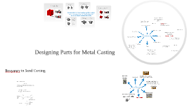 Design Issues in Metal Casting
