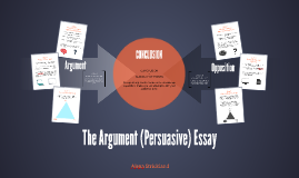 The Argument (Persuasive) Essay