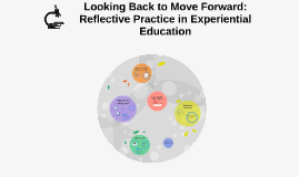 Copy of Copy of Looking back to move forward: Reflective Practice in Experie