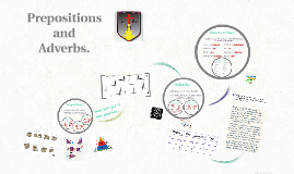 Prepositions and Adverbs.