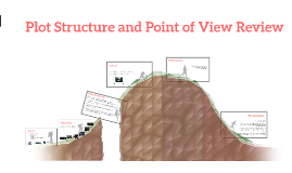Plot Structure and Point of View