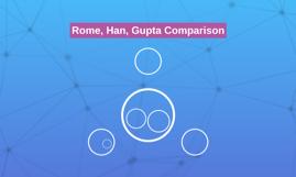 Rome, Han, Gupta Comparison