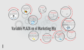 Copy of Variable PLAZA en el Marketing Mix