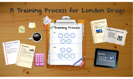 A Training Process for London Drugs