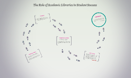The Role of Academic Libraries in Student Success