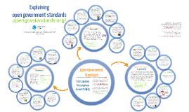 Copy of Understanding Open Government Standards