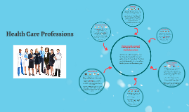 Copy of Health Care Professions