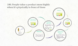100. People value a product more highly when it's physically