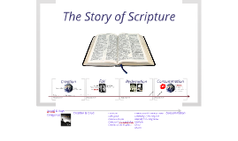Bible Survey Timeline: Part 3