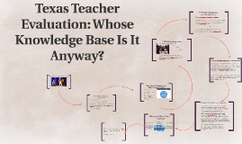 Teacher Evaluation Models: Whose Knowledge Base Is It Anyway
