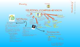 Copy of Reading Comprehnsion