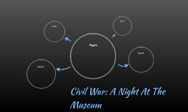 Civil War: A Night At The Museum