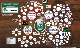 Starbucks Motavation and HR programs