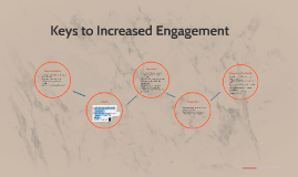 Keys to Increased Engagement