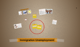 Immigration Unemployment