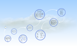 Copy of Three ways to gather data