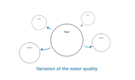 Variation of the water quality