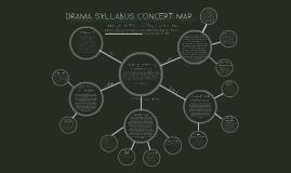Emma Pye's Drama Syllabus Concept Map