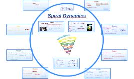 Spiral Dynamics ouderavond 1.5 uur Dick