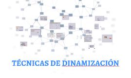 Copy of Dinámica de grupos.