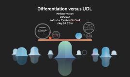 Differentiation versus UDL