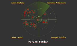 Copy of Perang Banjar