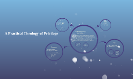 A Practical Theology of Privilege