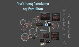 Copy of  Iba't ibang Istruktura ng Pamilihan