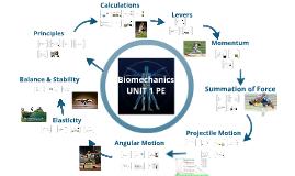 Biomechanics Yr 11 PE (2015)