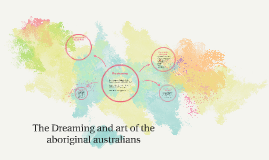 The Dreaming and art of the aboriginal australians