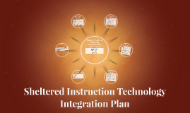 Sheltered Instruction Technology Integration Plan