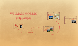 Copy of WILLIAM MORRIS