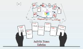 Desenvolver o TPACK usando Tipos de Actividade