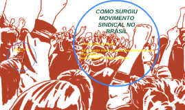 COMO SURGIU MOVIMENTO SINDICAL NO BRASIL