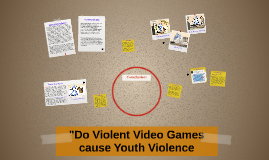 thesis statement for violent video games Video games cause behavior problems non participation in compassionate acts desensitized desensitized thesis statement video games and violence online.