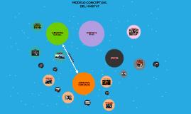 Modelo conceptual del Hábitat
