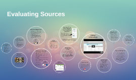 Copy of Evaluating Sources