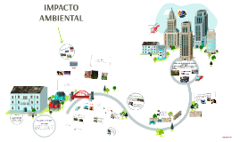 Copy of IMPACTO AMBIENTAL