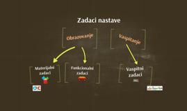 Copy of Задаци наставе