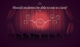 Should students be able to eat in class?
