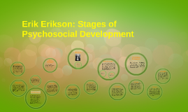 Copy of Erik Erikson: Stages of Psychosocial Development