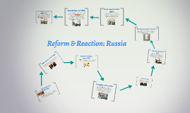 Russian Reform and Reaction