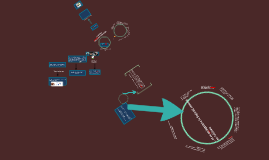 Copy of Logiciel Deltab interactif