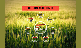 Copy of The layer of earth