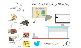 Masonry cladding