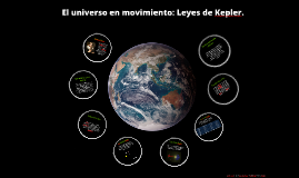 Copy of Leyes de Kepler