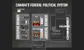 SS9-Canada's Political System-MA