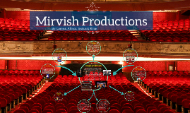 Mirvish Productions